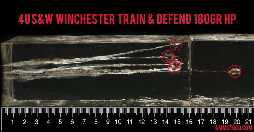 Gel test results for Winchester Ammunition 180 Grain Jacketed Hollow-Point (JHP) ammo