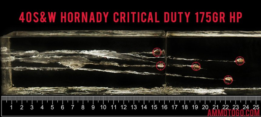 Gel test results for Hornady Ammunition 175 Grain Jacketed Hollow-Point (JHP) ammo