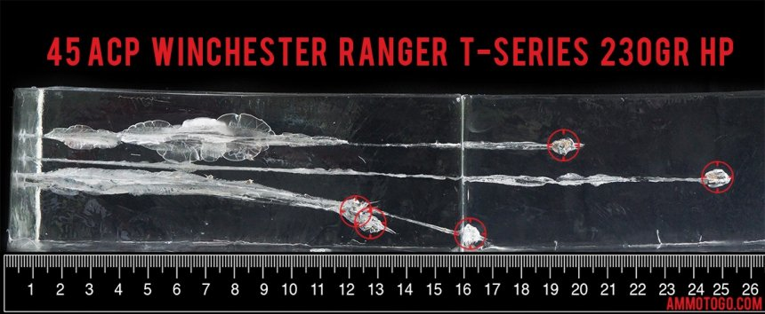 Gel test results for Winchester Ammunition 230 Grain Jacketed Hollow-Point (JHP) ammo