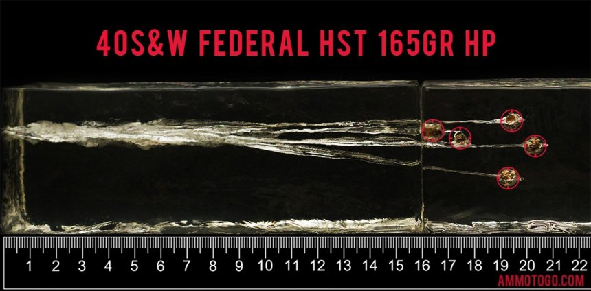 Gel test results for Federal Ammunition 165 Grain Jacketed Hollow-Point (JHP) ammo