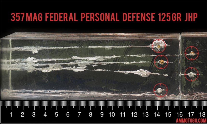 Gel test results for Federal Ammunition 125 Grain Jacketed Hollow-Point (JHP) ammo