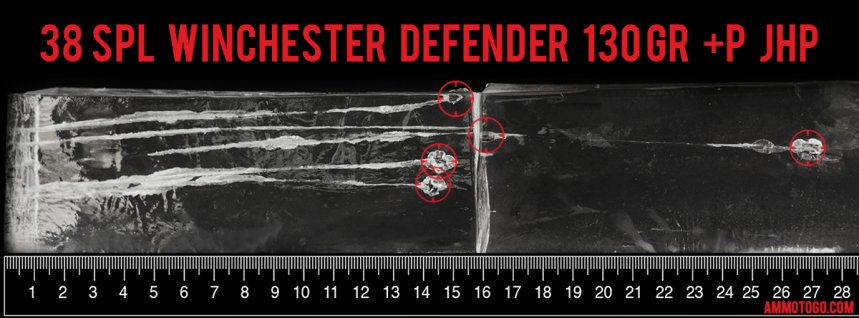200rds – 38 Special +P Winchester Defender 130gr. PDX1 Bonded JHP Ammo fired into ballistic gelatin